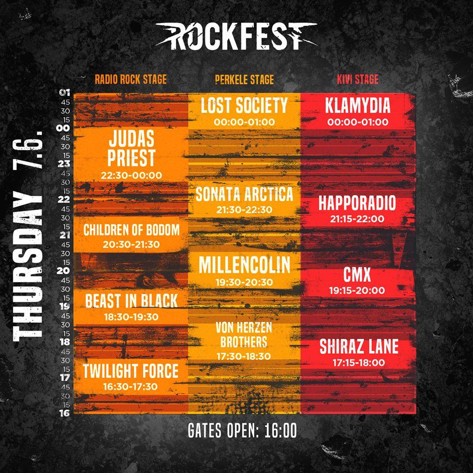 Rockfest Aikataulu